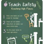 Teach Safety